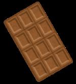 チョコレートのパワー!NHKあさイチでやっていました。